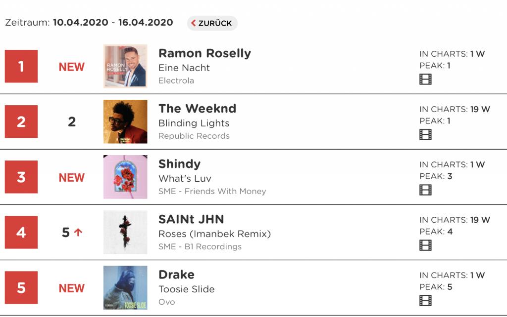 Single Charts